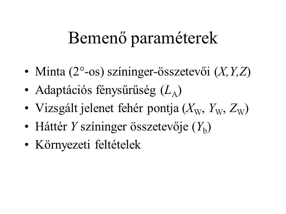 Bemenő paraméterek Minta (2°-os) színinger-összetevői (X,Y,Z)
