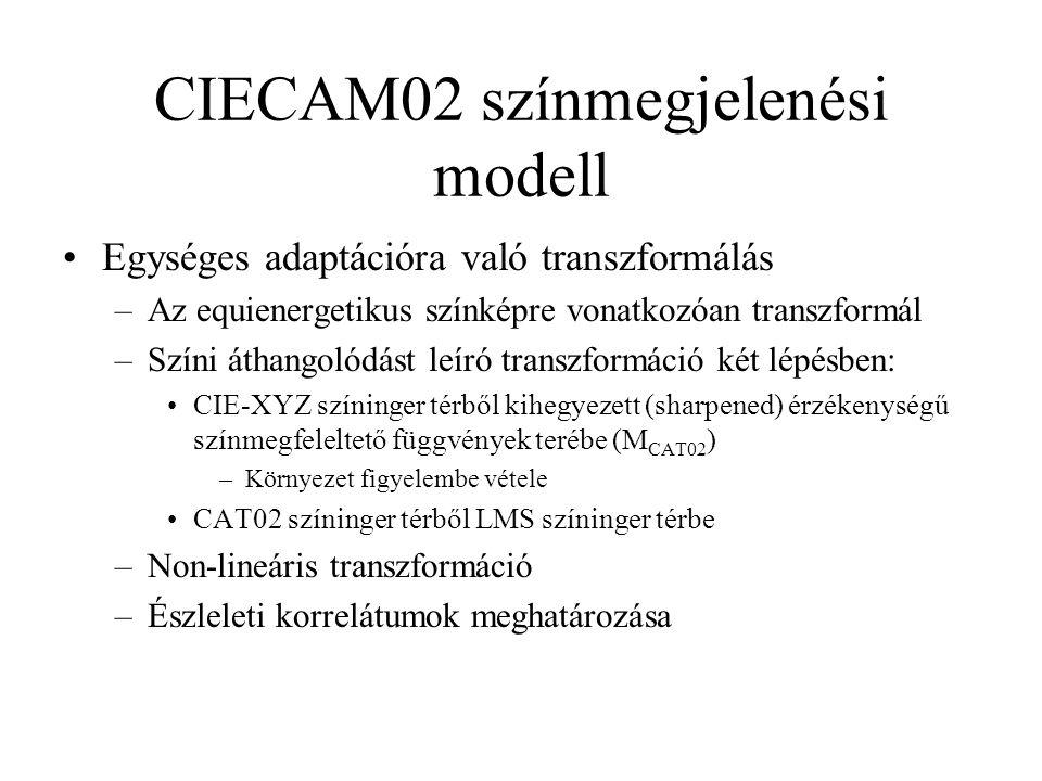CIECAM02 színmegjelenési modell