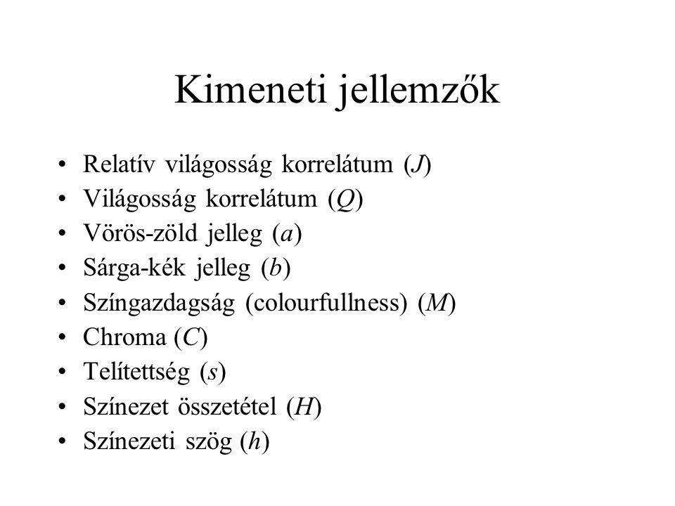 Kimeneti jellemzők Relatív világosság korrelátum (J)