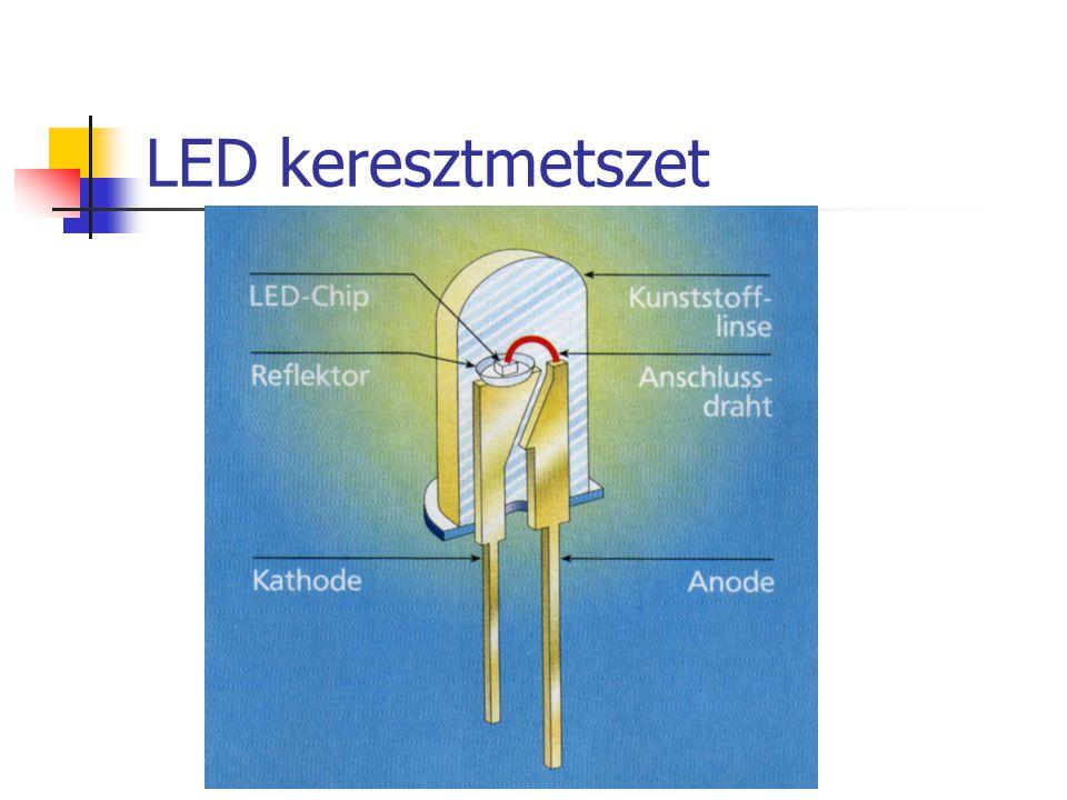 LED keresztmetszet LichtForum/40