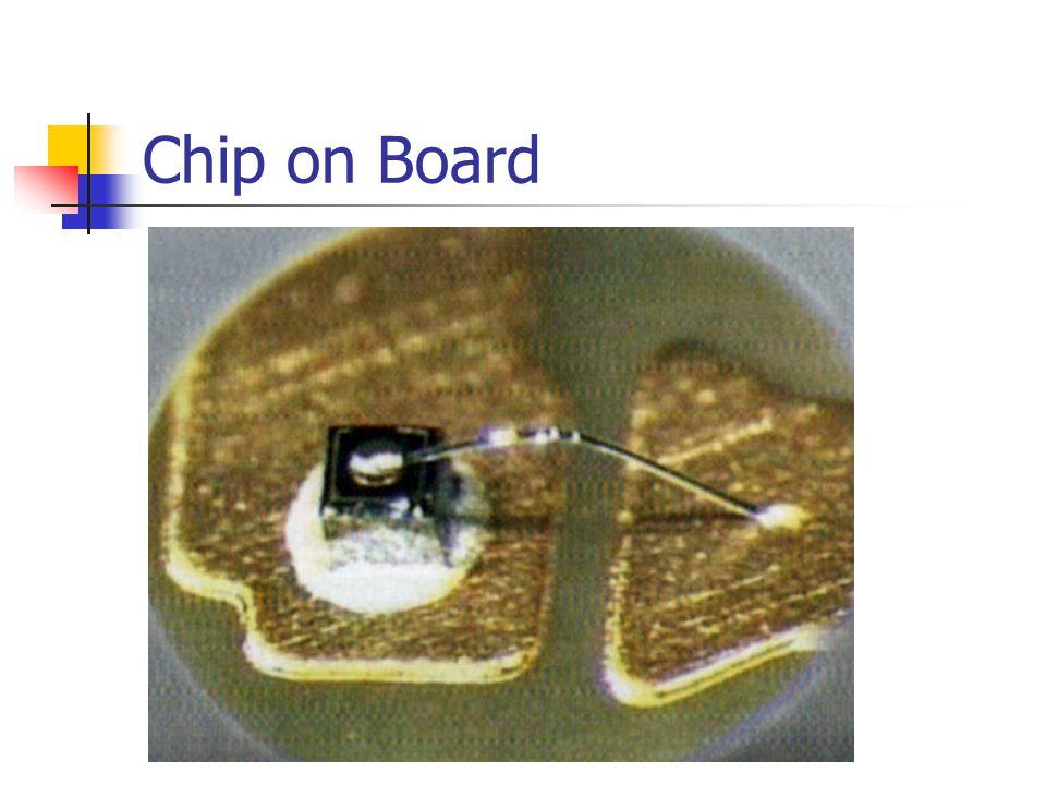 Chip on Board LichtForum40