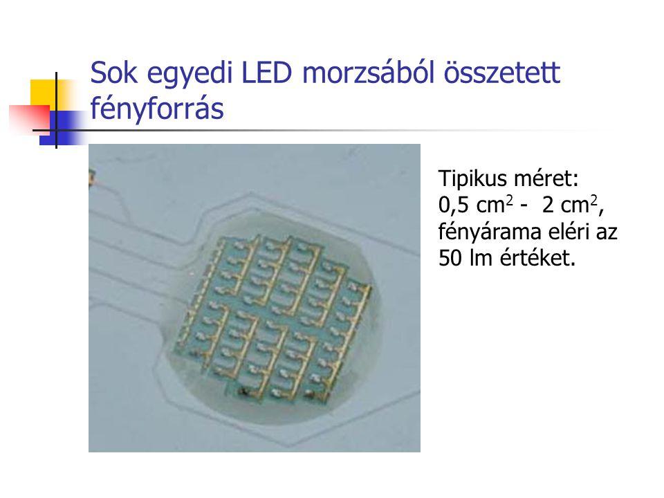 Sok egyedi LED morzsából összetett fényforrás