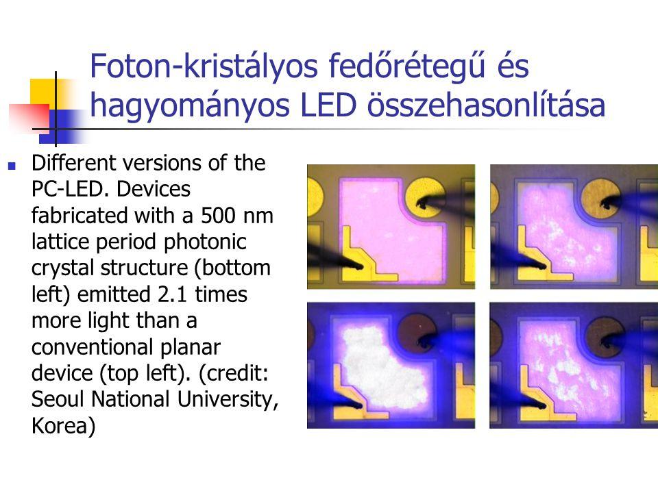 Foton-kristályos fedőrétegű és hagyományos LED összehasonlítása
