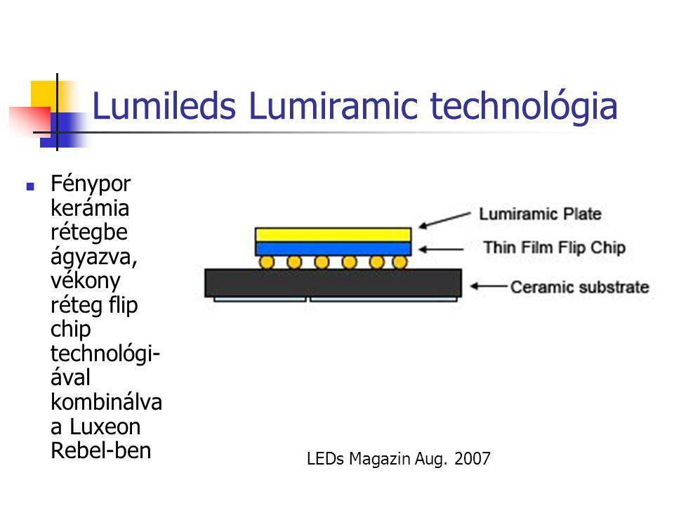 Lumileds Lumiramic technológia