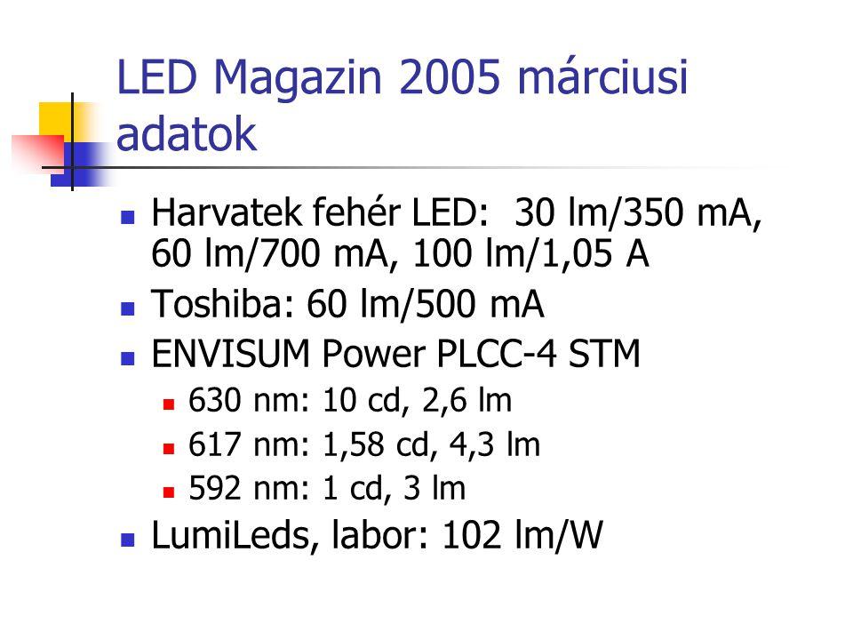 LED Magazin 2005 márciusi adatok