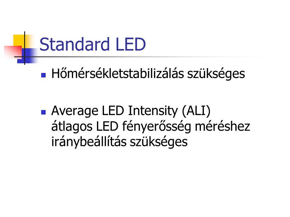 Standard LED Hőmérsékletstabilizálás szükséges