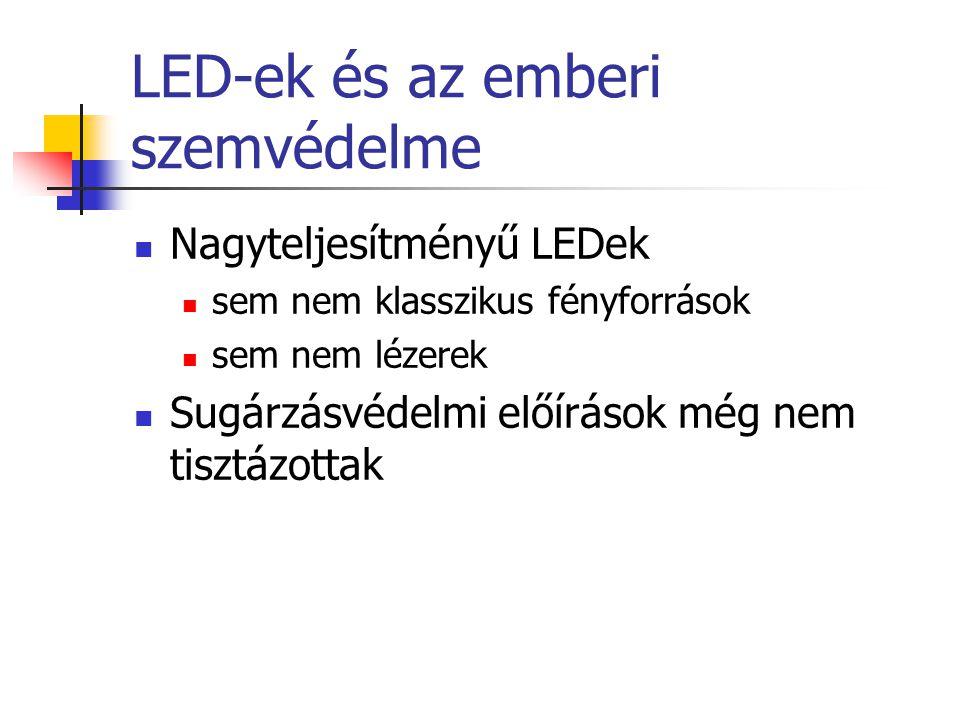 LED-ek és az emberi szemvédelme