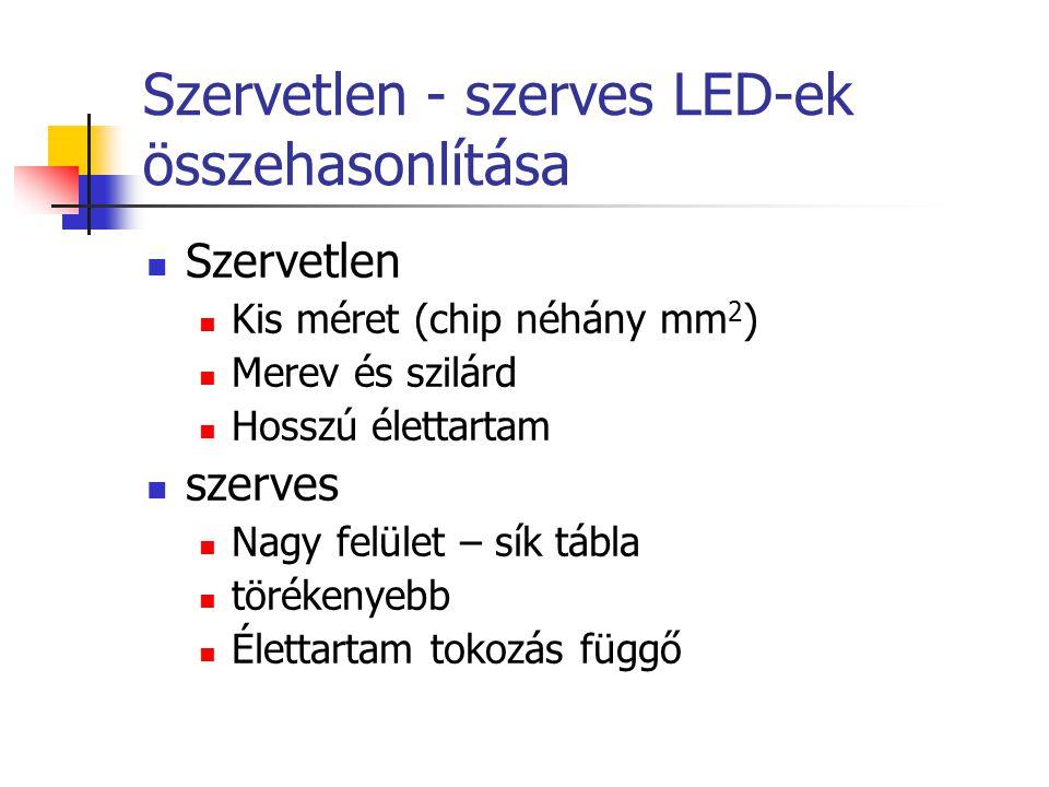 Szervetlen - szerves LED-ek összehasonlítása