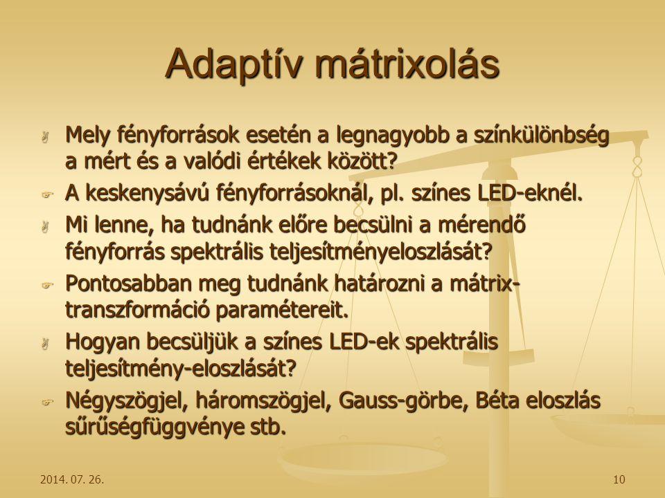Adaptív mátrixolás Mely fényforrások esetén a legnagyobb a színkülönbség a mért és a valódi értékek között