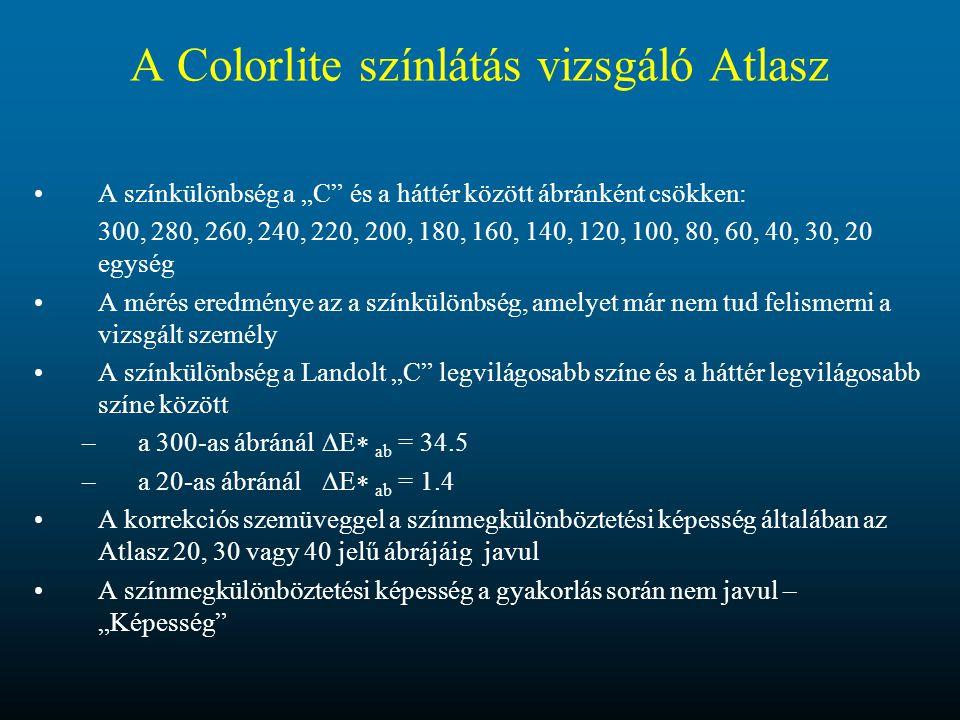 A Colorlite színlátás vizsgáló Atlasz