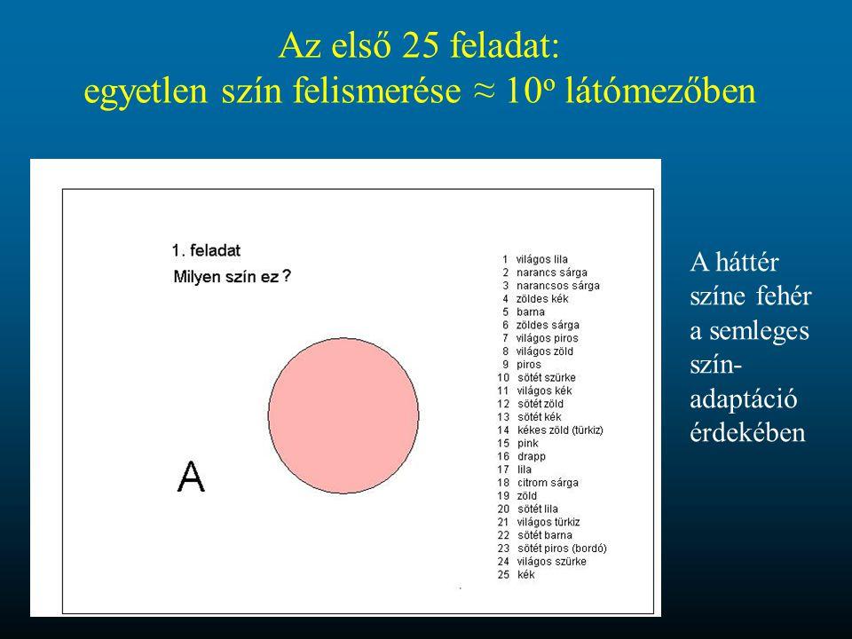 Az első 25 feladat: egyetlen szín felismerése ≈ 10o látómezőben