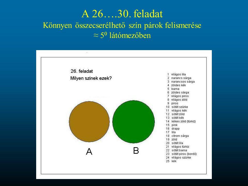 A 26….30. feladat Könnyen összecserélhető szín párok felismerése ≈ 50 látómezőben