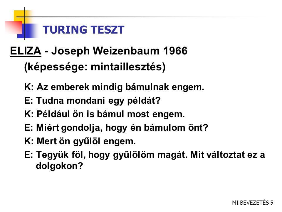 ELIZA - Joseph Weizenbaum 1966 (képessége: mintaillesztés)