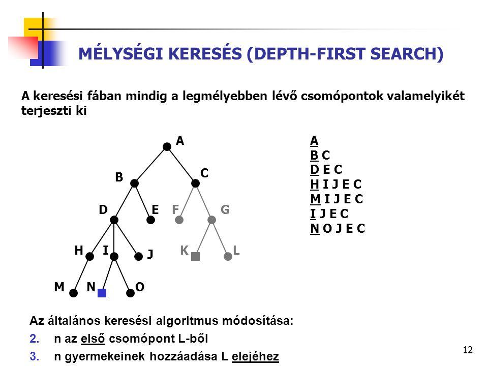 MÉLYSÉGI KERESÉS (DEPTH-FIRST SEARCH)