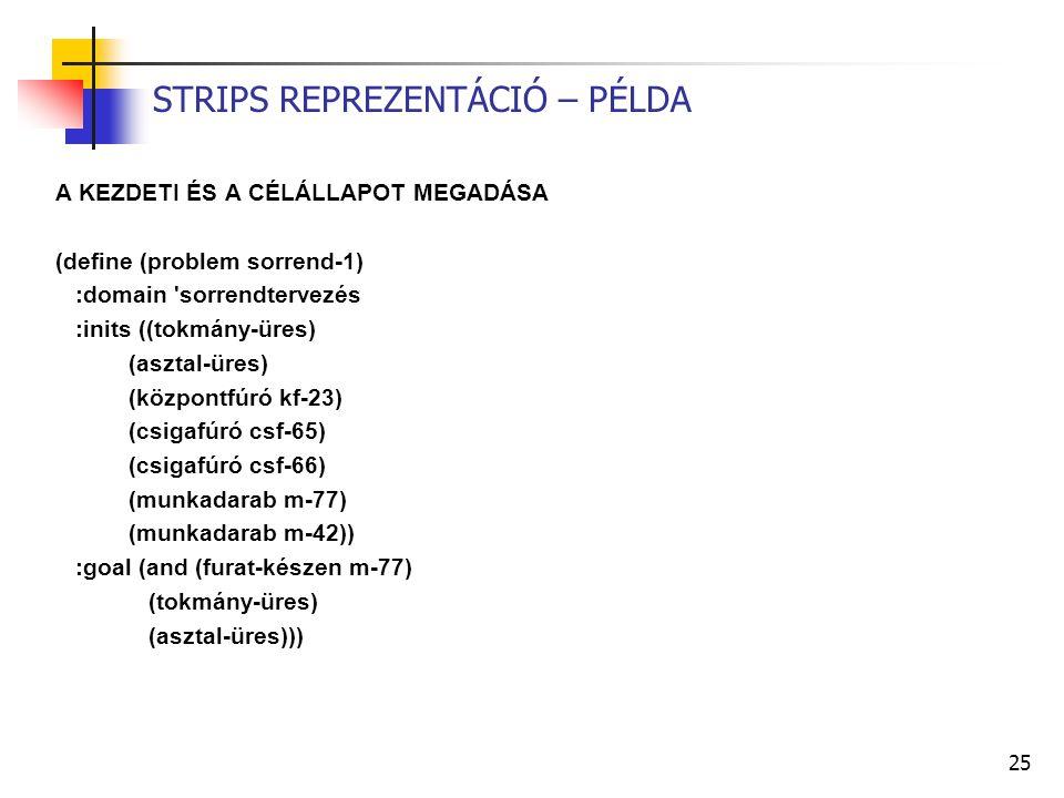 STRIPS REPREZENTÁCIÓ – PÉLDA