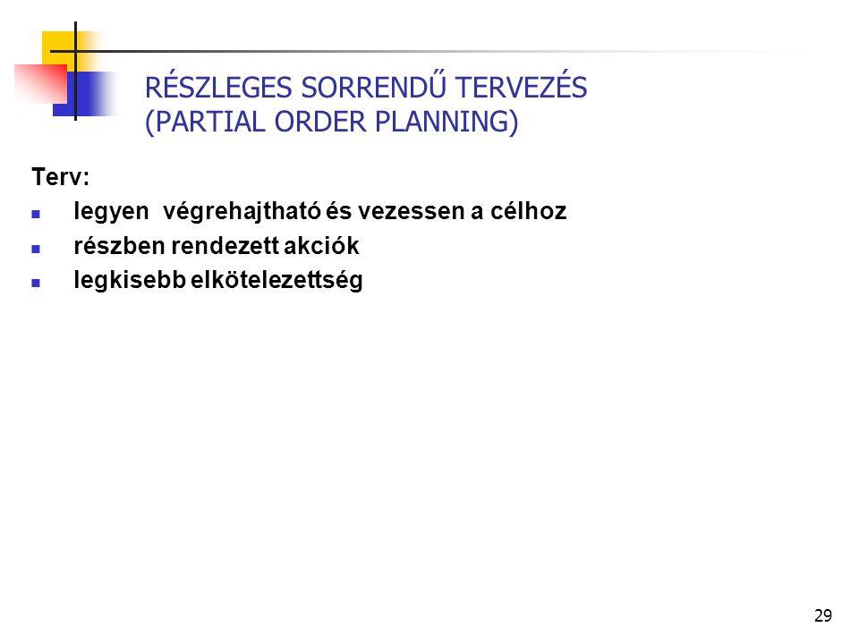 RÉSZLEGES SORRENDŰ TERVEZÉS (PARTIAL ORDER PLANNING)