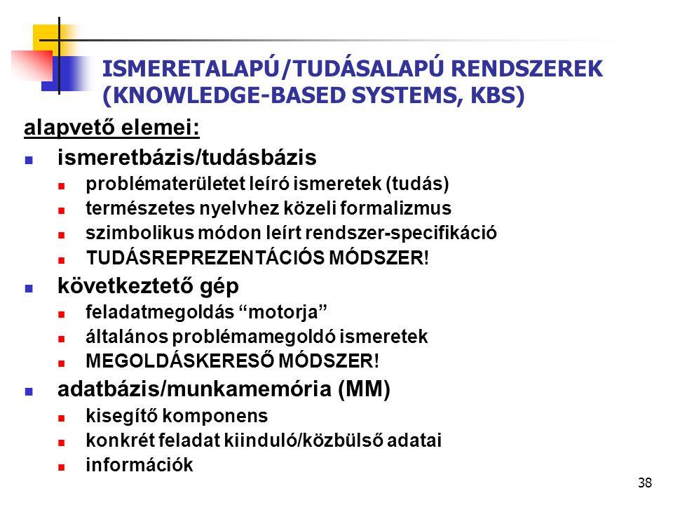 ISMERETALAPÚ/TUDÁSALAPÚ RENDSZEREK (KNOWLEDGE-BASED SYSTEMS, KBS)