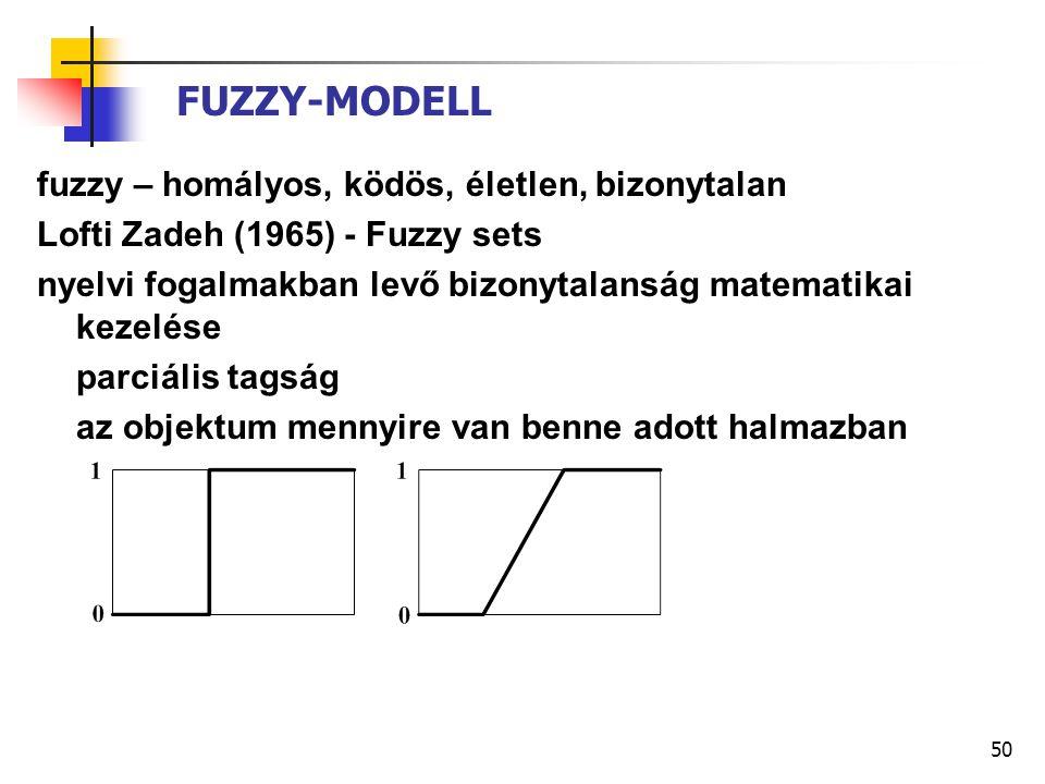FUZZY-MODELL fuzzy – homályos, ködös, életlen, bizonytalan