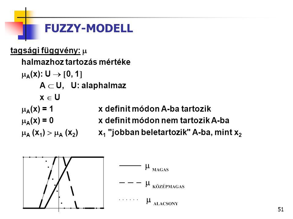 FUZZY-MODELL tagsági függvény:  halmazhoz tartozás mértéke