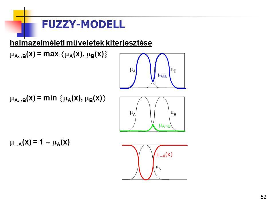 FUZZY-MODELL halmazelméleti műveletek kiterjesztése