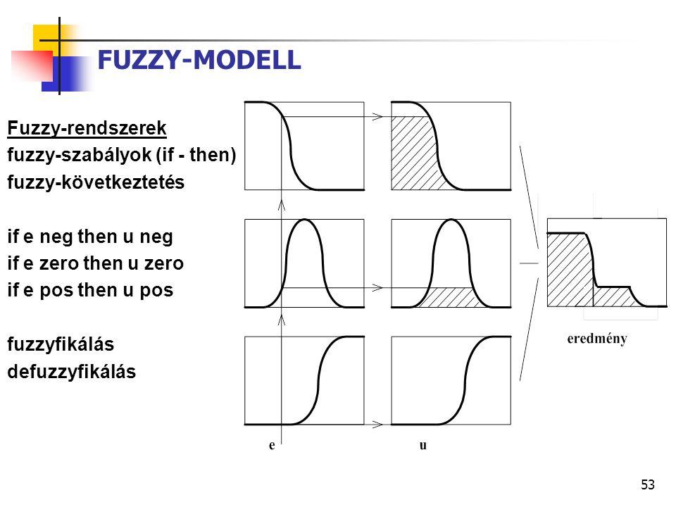 FUZZY-MODELL Fuzzy-rendszerek fuzzy-szabályok (if - then)