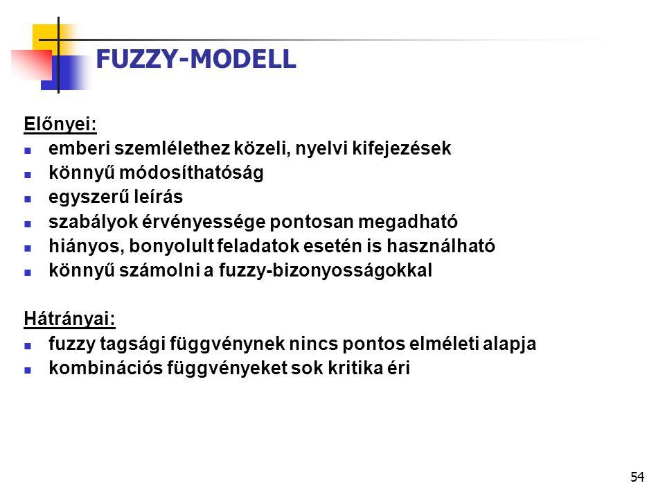 FUZZY-MODELL Előnyei: emberi szemlélethez közeli, nyelvi kifejezések