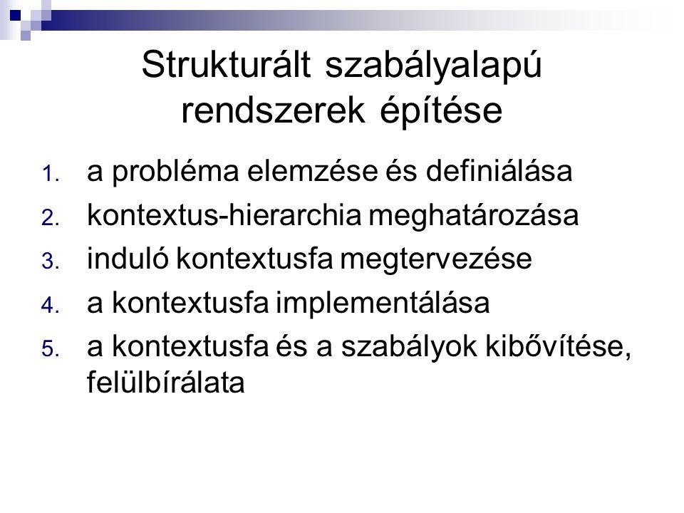 Strukturált szabályalapú rendszerek építése
