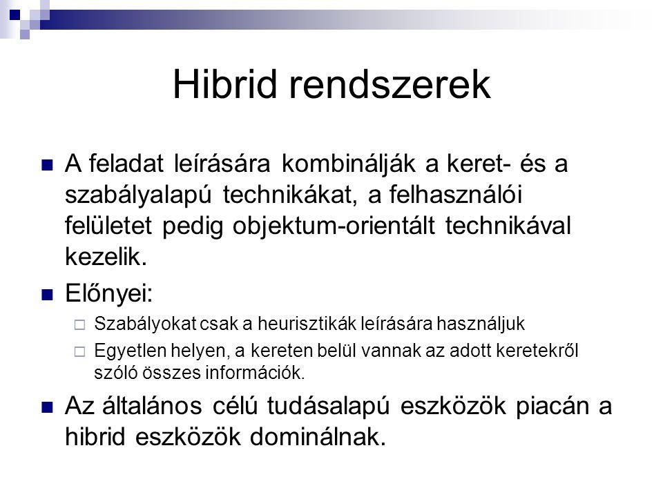 Hibrid rendszerek