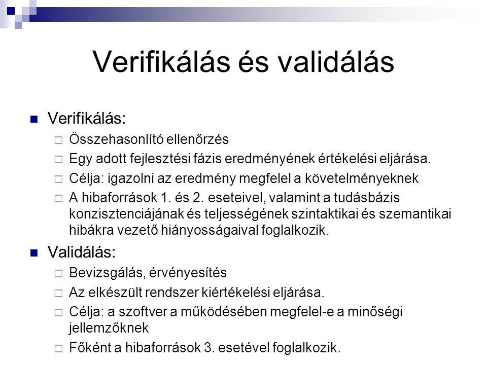 Verifikálás és validálás