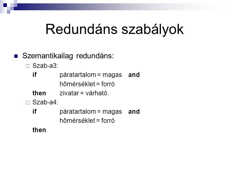 Redundáns szabályok Szemantikailag redundáns: Szab-a3: