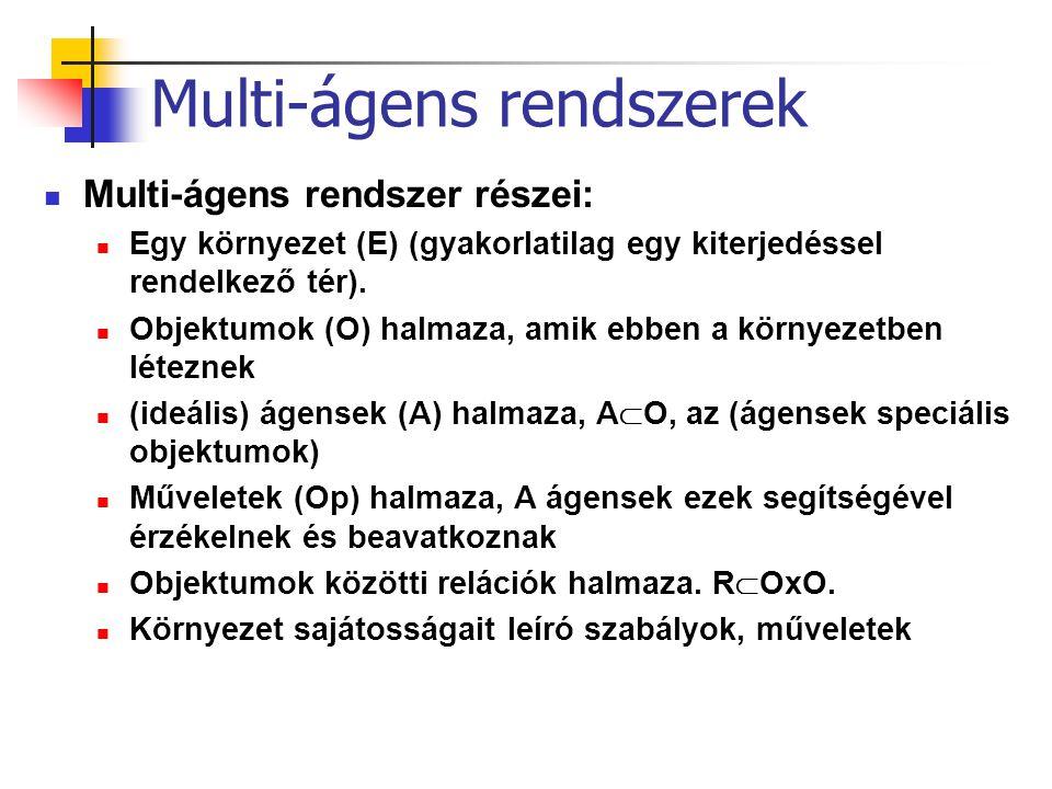Multi-ágens rendszerek