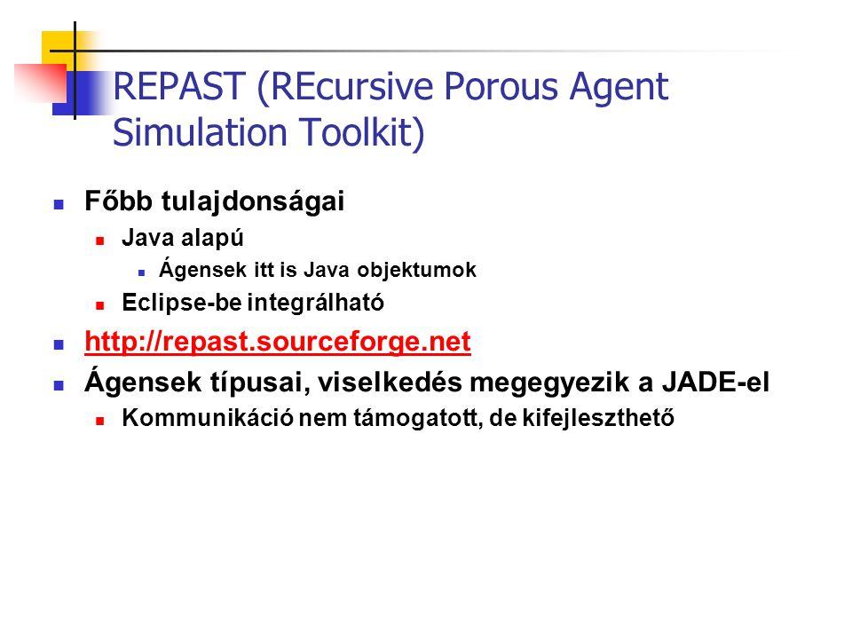 REPAST (REcursive Porous Agent Simulation Toolkit)
