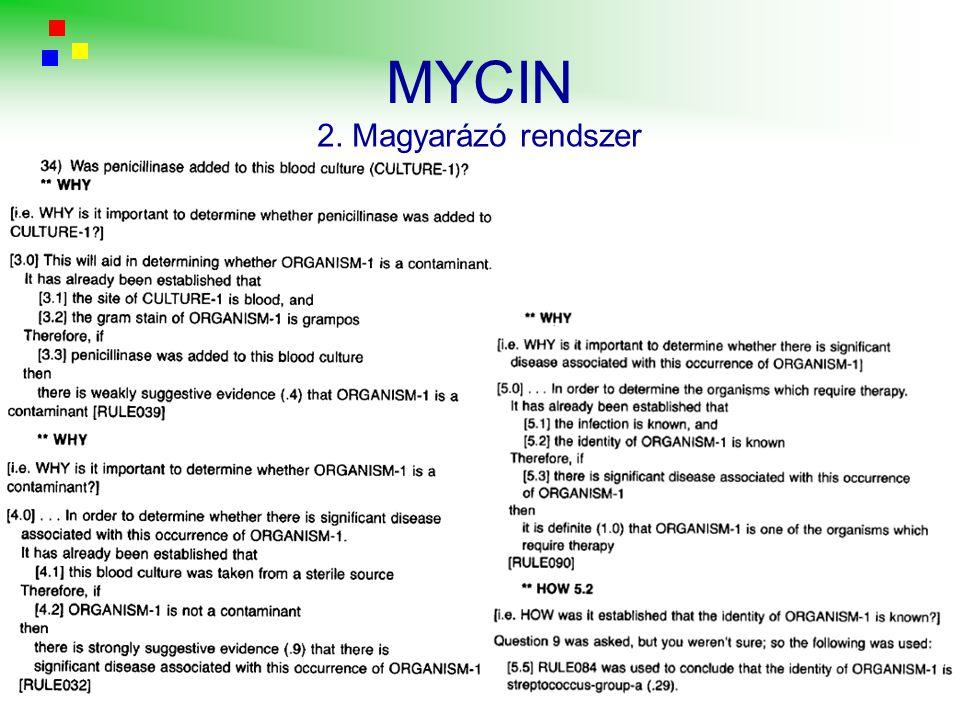 MYCIN 2. Magyarázó rendszer