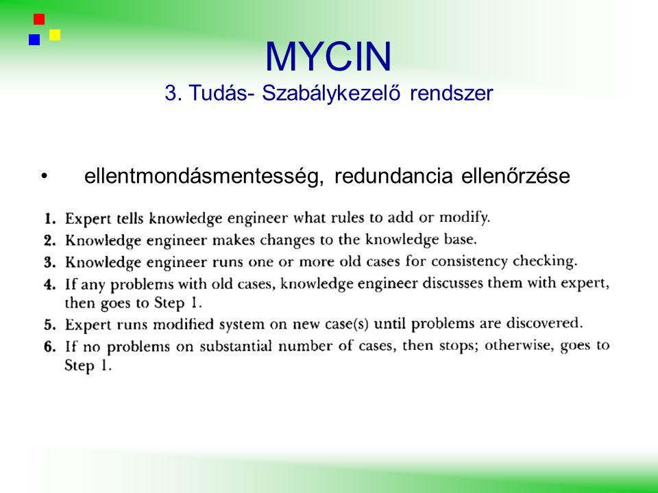 3. Tudás- Szabálykezelő rendszer