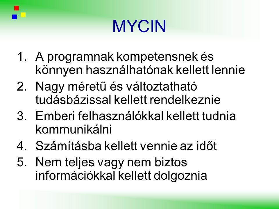 MYCIN A programnak kompetensnek és könnyen használhatónak kellett lennie. Nagy méretű és változtatható tudásbázissal kellett rendelkeznie.