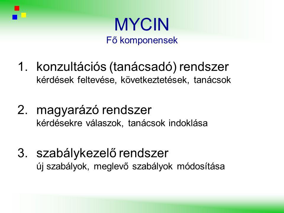 MYCIN Fő komponensek. konzultációs (tanácsadó) rendszer kérdések feltevése, következtetések, tanácsok.