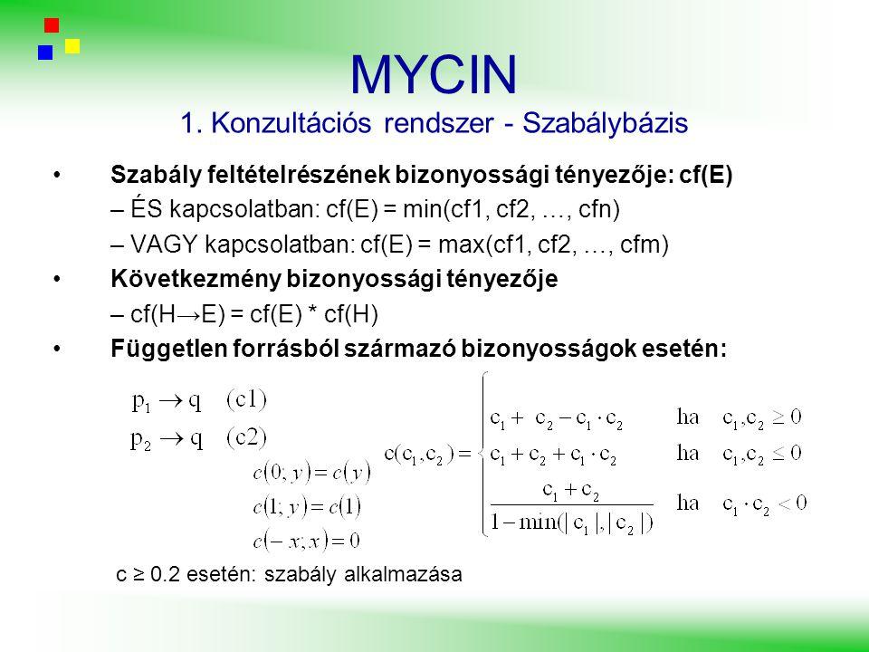 MYCIN 1. Konzultációs rendszer - Szabálybázis