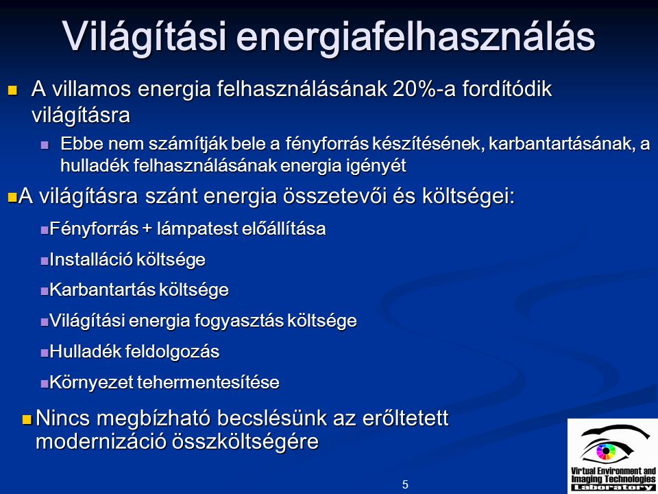 Világítási energiafelhasználás