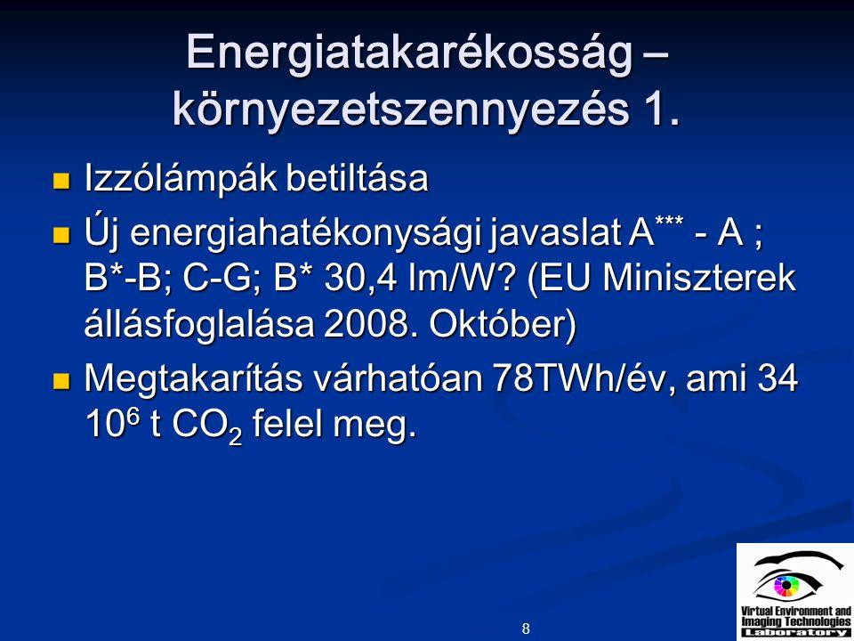 Energiatakarékosság – környezetszennyezés 1.