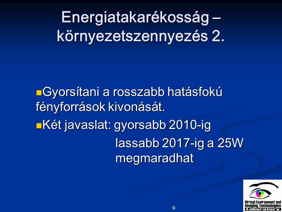 Energiatakarékosság – környezetszennyezés 2.