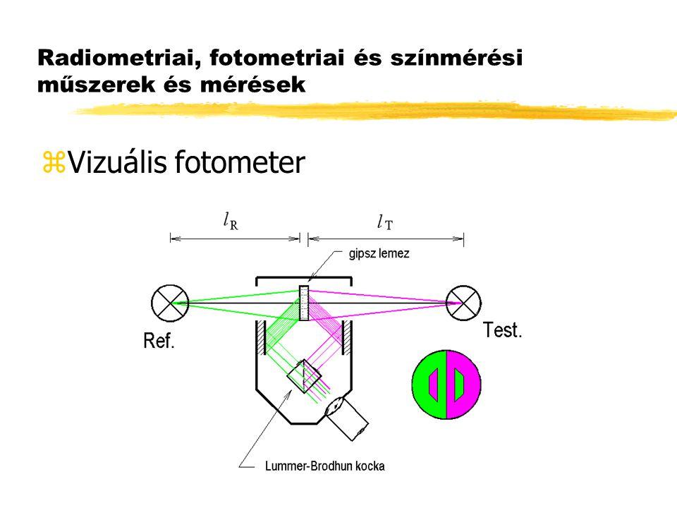 Radiometriai, fotometriai és színmérési műszerek és mérések