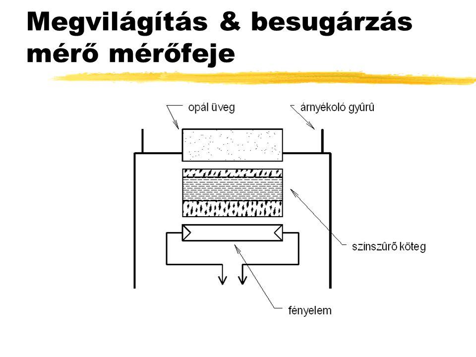 Megvilágítás & besugárzás mérő mérőfeje