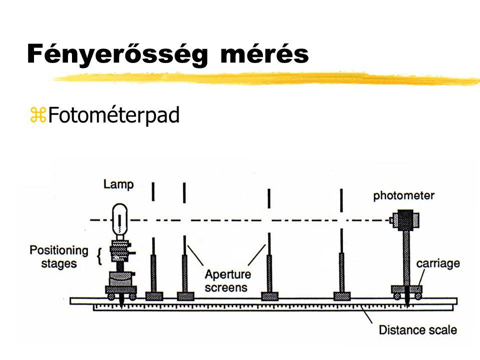 Fényerősség mérés Fotométerpad