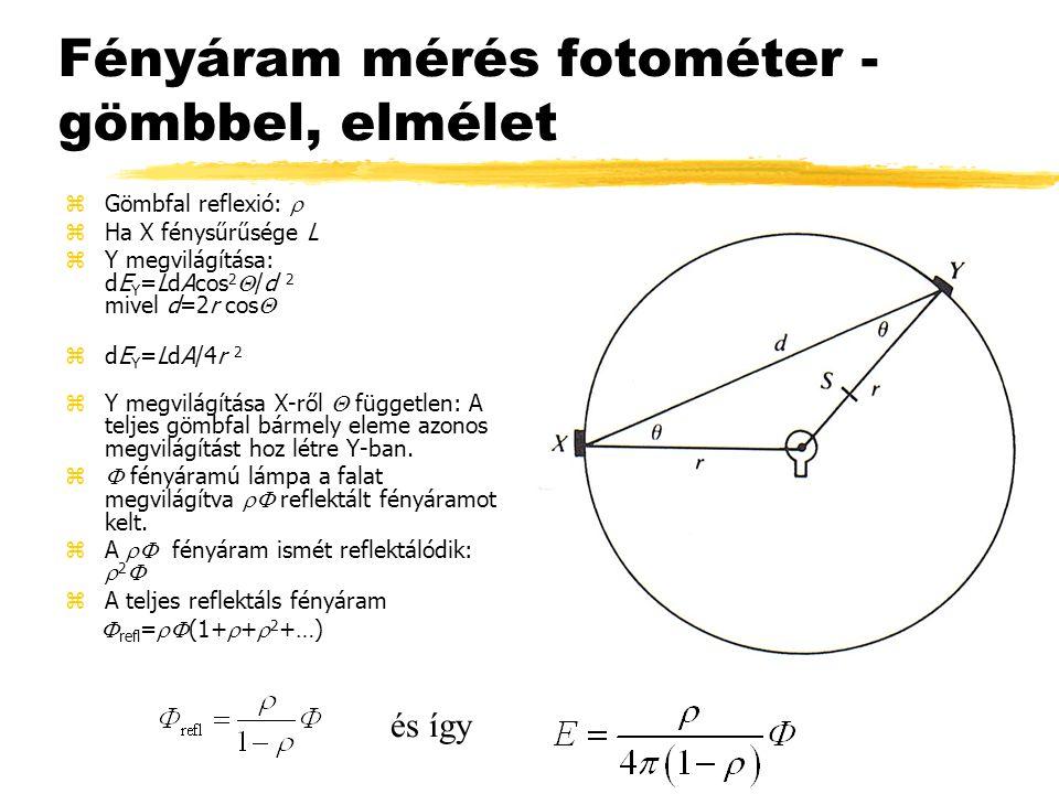 Fényáram mérés fotométer -gömbbel, elmélet