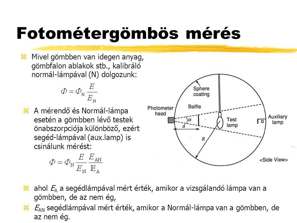 Fotométergömbös mérés