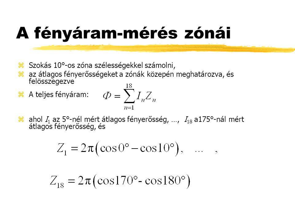 A fényáram-mérés zónái