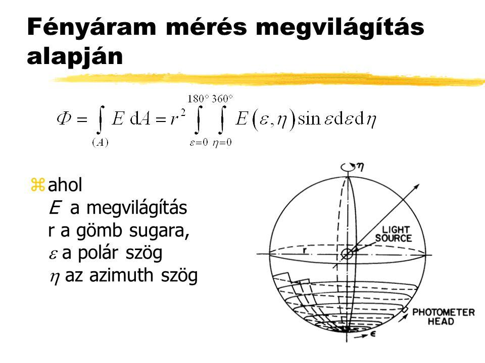 Fényáram mérés megvilágítás alapján