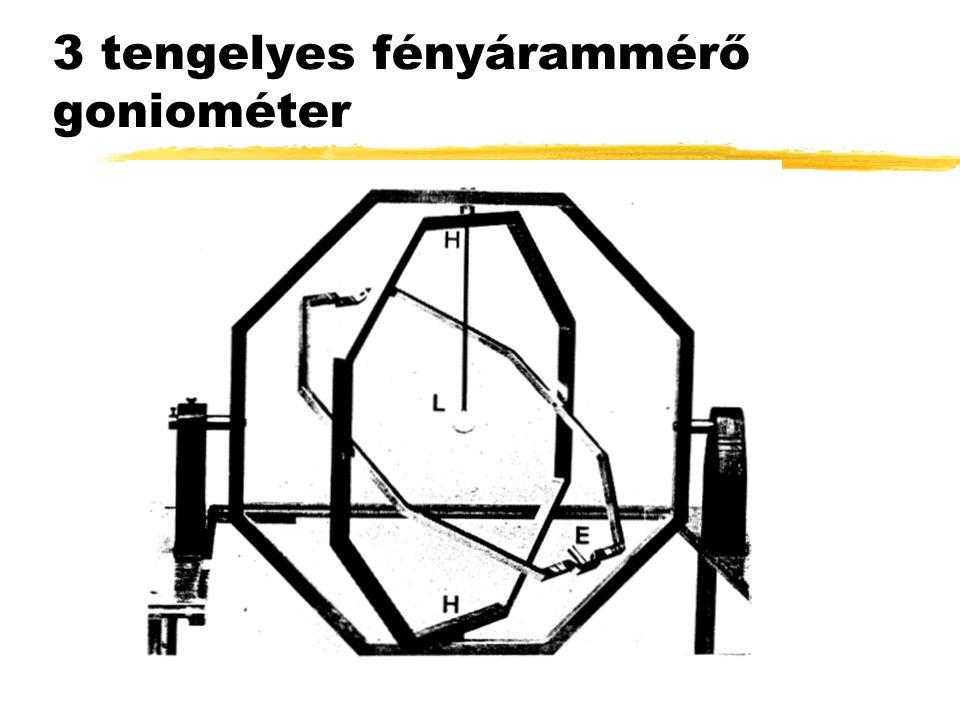 3 tengelyes fényárammérő goniométer
