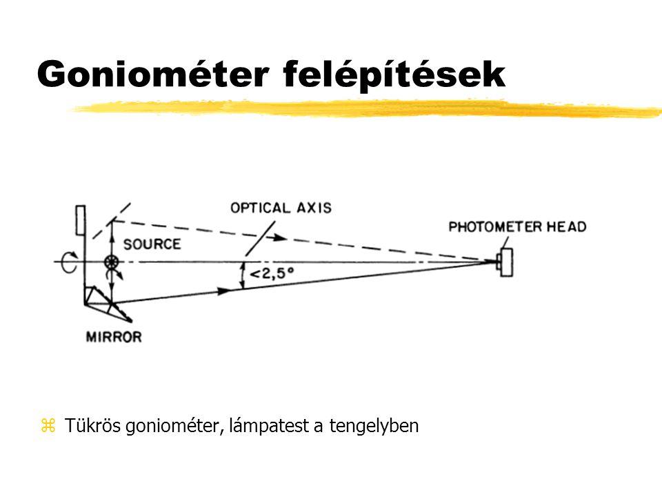 Goniométer felépítések