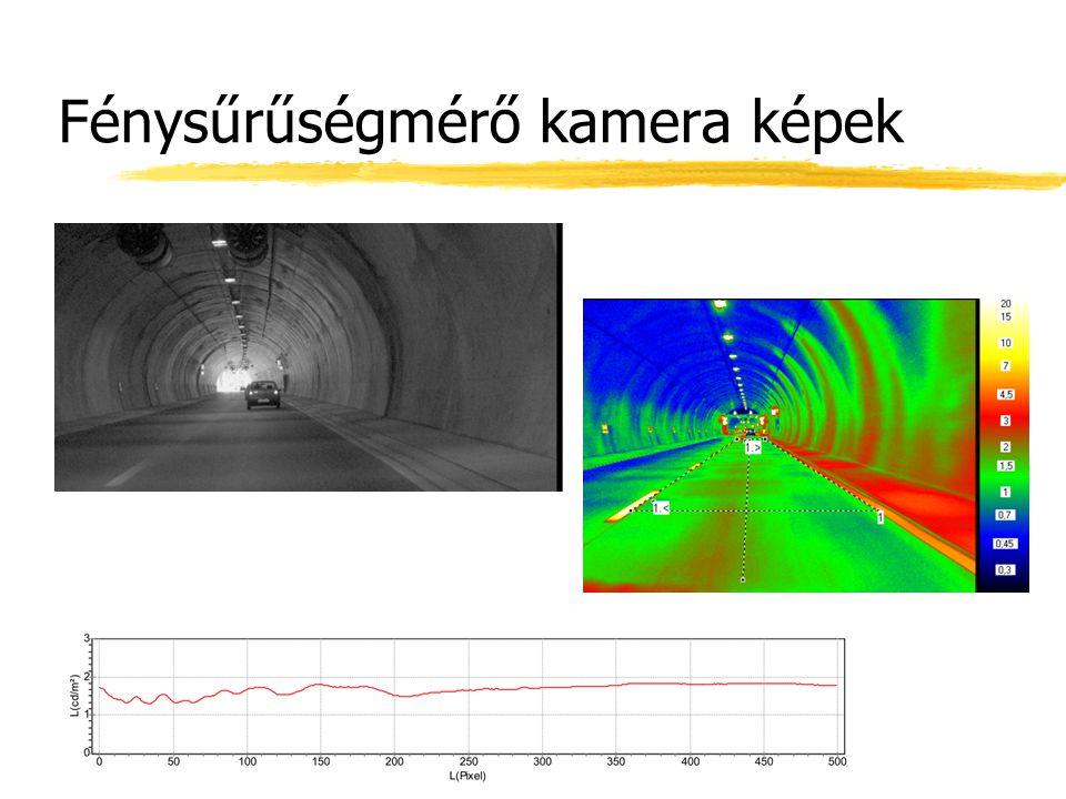 Fénysűrűségmérő kamera képek